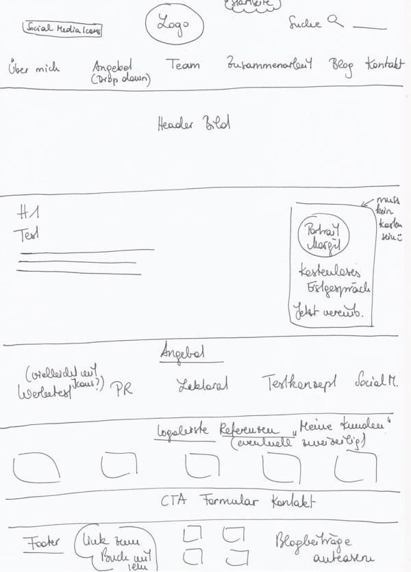 Scribble der Startseite von www.wort-spiel.at
